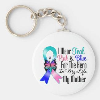 Héroe de la cinta del cáncer de tiroides mi madre llavero redondo tipo pin