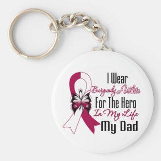 Héroe del cáncer de cabeza y cuello mi papá llavero