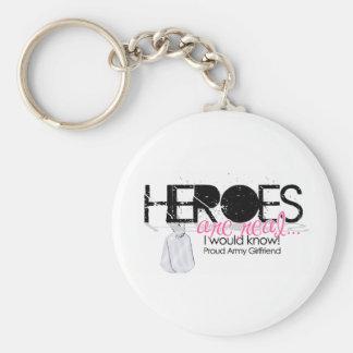Heroes Basic Round Button Keychain