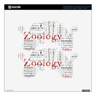 Herpetology in Typography PS3 Controller Skins