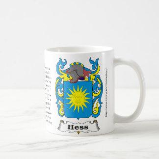 Hess el origen y significado en una taza
