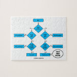 Heterotroph Flow Chart You Are Here Biology Humor Jigsaw Puzzles