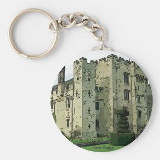 Hever Castle Design 2 Key Chain