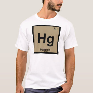 Periodic table of meat t shirts shirt designs zazzle hg haggis meat chemistry periodic table symbol t shirt urtaz Gallery