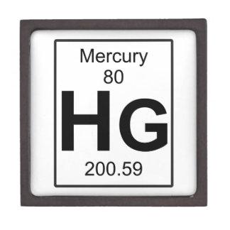 Hg - Mercury Keepsake Box