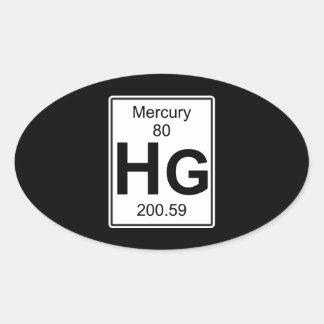Hg - Mercury Oval Sticker