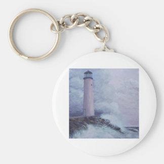 hi def art photos 011 basic round button keychain