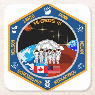 HI-SEAS III Coasters