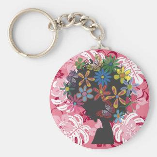 Hibiscus×Bomber Head Basic Round Button Keychain