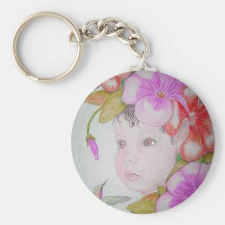 Hibiscus Fairy (2) Keychain