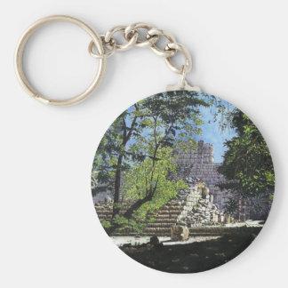 Hidden History Keychain