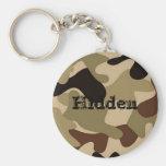 Hidden Key Chains