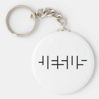 Hidden Name of Jesus Basic Round Button Keychain