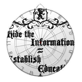 Hide The Information Establish Education Dart Board