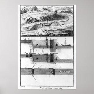 Hidráulico, canal y cerraduras poster