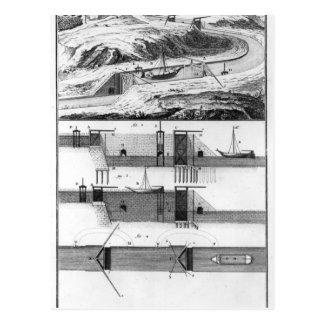 Hidráulico, canal y cerraduras postales