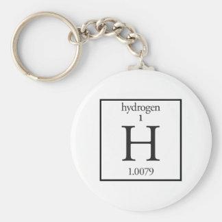 Hidrógeno Llavero