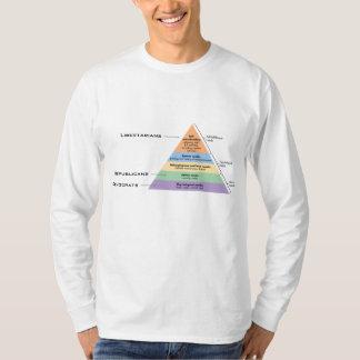 Hierarchy of Politics T Shirt