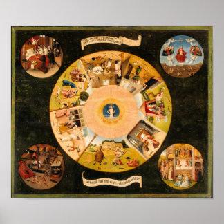 Hieronymous Bosch: Tabla de los pecados mortales Impresiones
