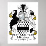 Higgins Family Crest Print
