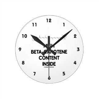 High Beta-Carotene Content Inside (Vitamin A) Round Wall Clock