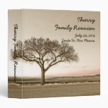 """High Country Family Reunion 1.5"""" Binder"""