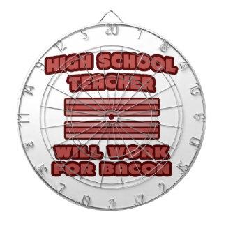 High School Teacher .. Will Work For Bacon Dartboard With Darts