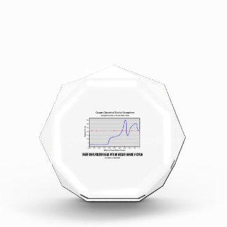 Higher Order Evolution Begins Adequate Amt Oxygen Acrylic Award