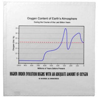 Higher Order Evolution Begins Adequate Amt Oxygen Cloth Napkin