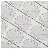 Higher Order Evolution Begins Adequate Amt Oxygen Fabric