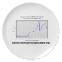 Higher Order Evolution Begins Adequate Amt Oxygen Party Plate
