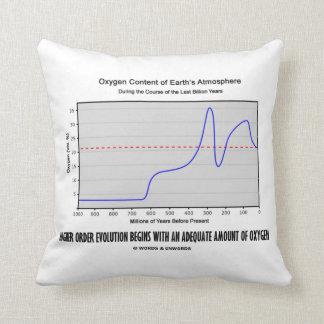 Higher Order Evolution Begins Adequate Amt Oxygen Throw Pillow