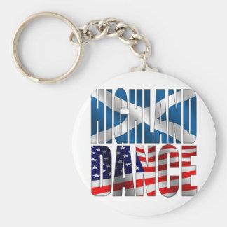 Highland Dance Basic Round Button Keychain
