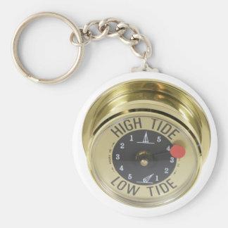 HighTideMeter120709 copy Basic Round Button Keychain