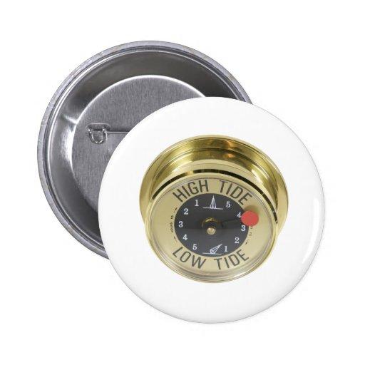 HighTideMeter120709 copy Pin