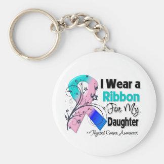 Hija - cinta del cáncer de tiroides llaveros