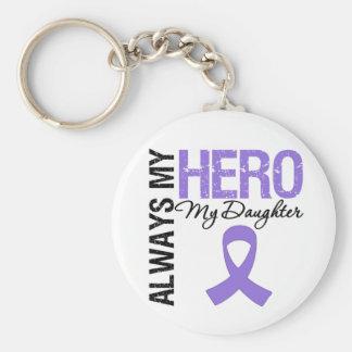 Hija de la linfoma de Hodgkin siempre mi héroe Llavero Redondo Tipo Pin
