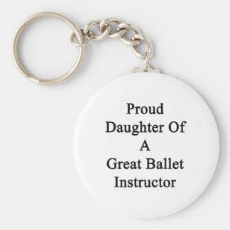 Hija orgullosa de un gran instructor del ballet llavero redondo tipo pin