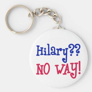 Hilary?? NO WAY! Keychains