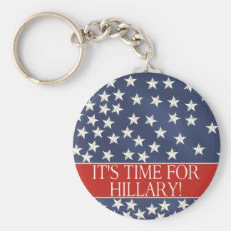 Hillary 2016: I'm ready Basic Round Button Keychain