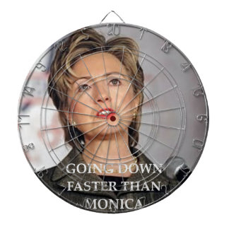 hillary anti Clinton