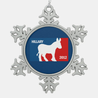 HILLARY CLINTON 2016 FAVORABLE