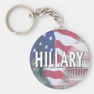 Hillary Llavero Redondo Tipo Pin