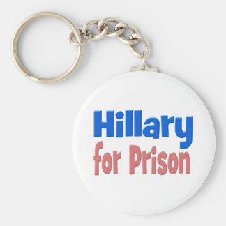 Hillary para el llavero, el rosa y el azul de la llavero redondo tipo pin