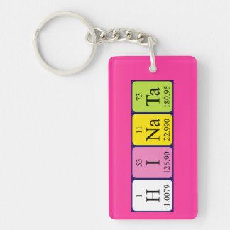 Hinata periodic table name keyring