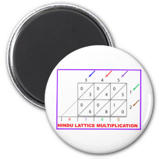 Hindu Multiplication, Hindu Lattice, Sieve 2 Inch Round Magnet
