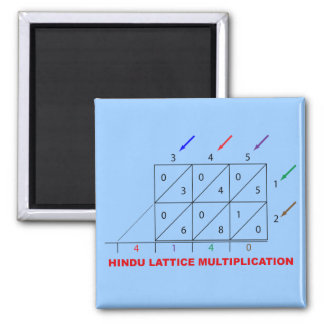 Hindu Multiplication, Hindu Lattice, Sieve 2 Inch Square Magnet