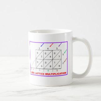 Hindu Multiplication, Hindu Lattice, Sieve Coffee Mug