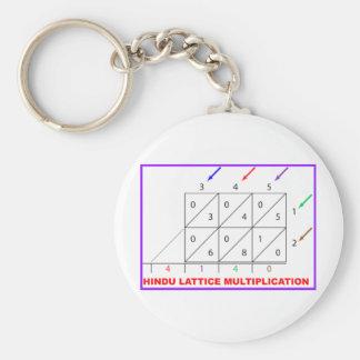 Hindu Multiplication, Hindu Lattice, Sieve Keychain