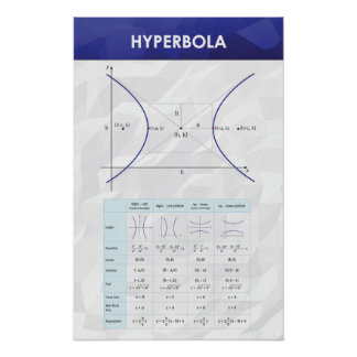 Hipérbola - poster de la matemáticas